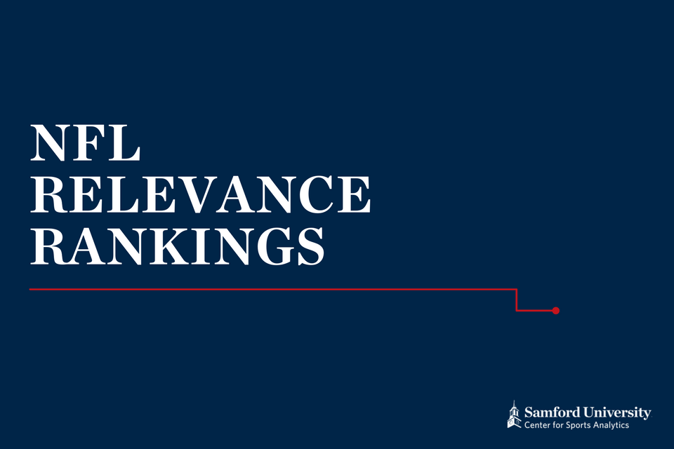 NFL Relevance Rankings cover