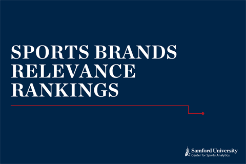 Sports Brands Relevance Rankings
